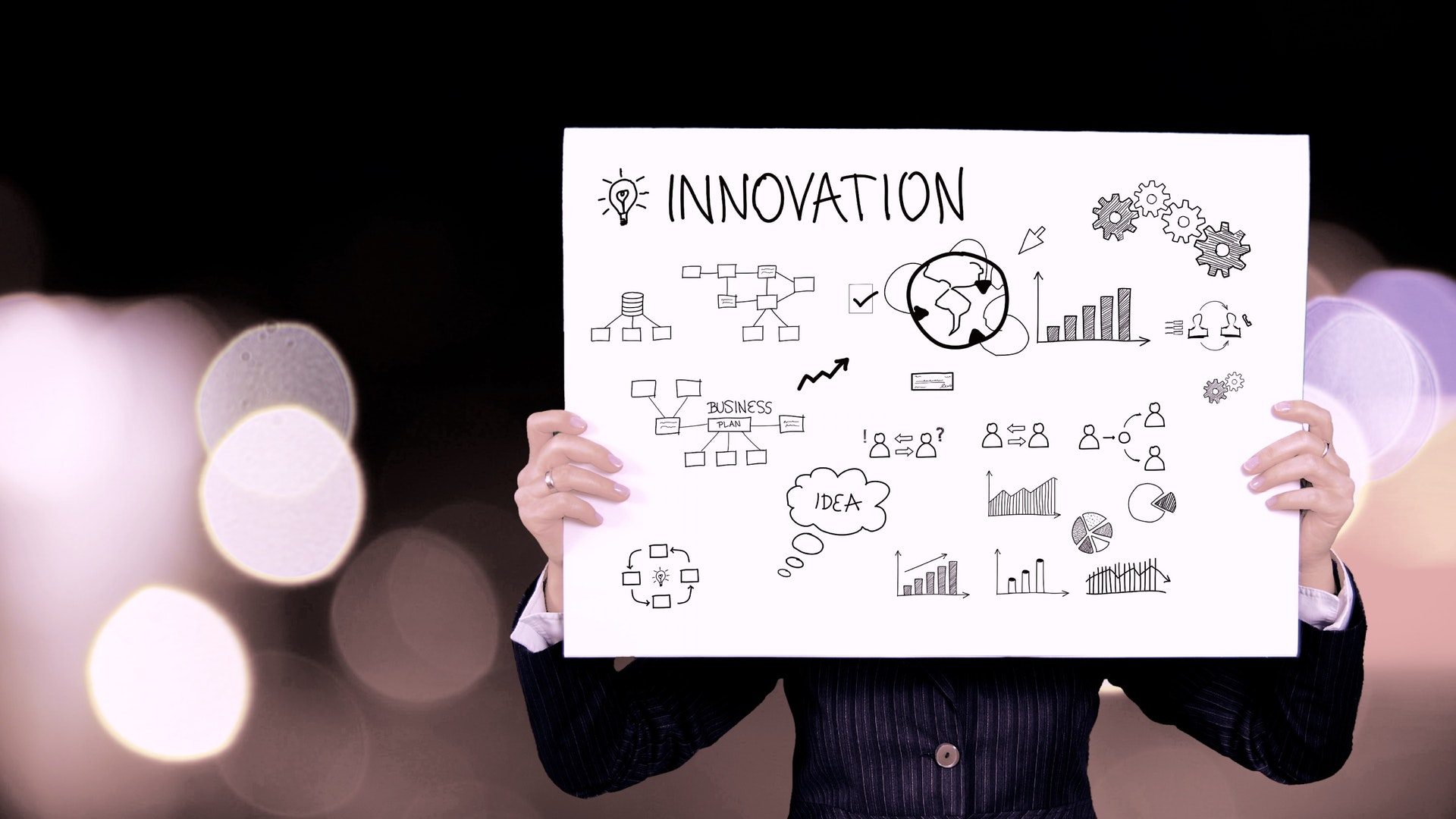Innovation-In-Entrepreneurship